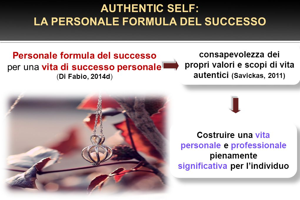 AUTHENTIC SELF: LA PERSONALE FORMULA DEL SUCCESSO