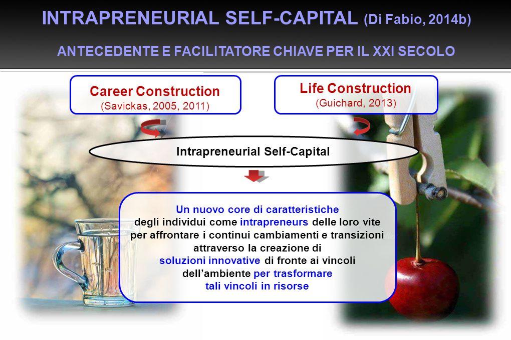 INTRAPRENEURIAL SELF-CAPITAL (Di Fabio, 2014b)