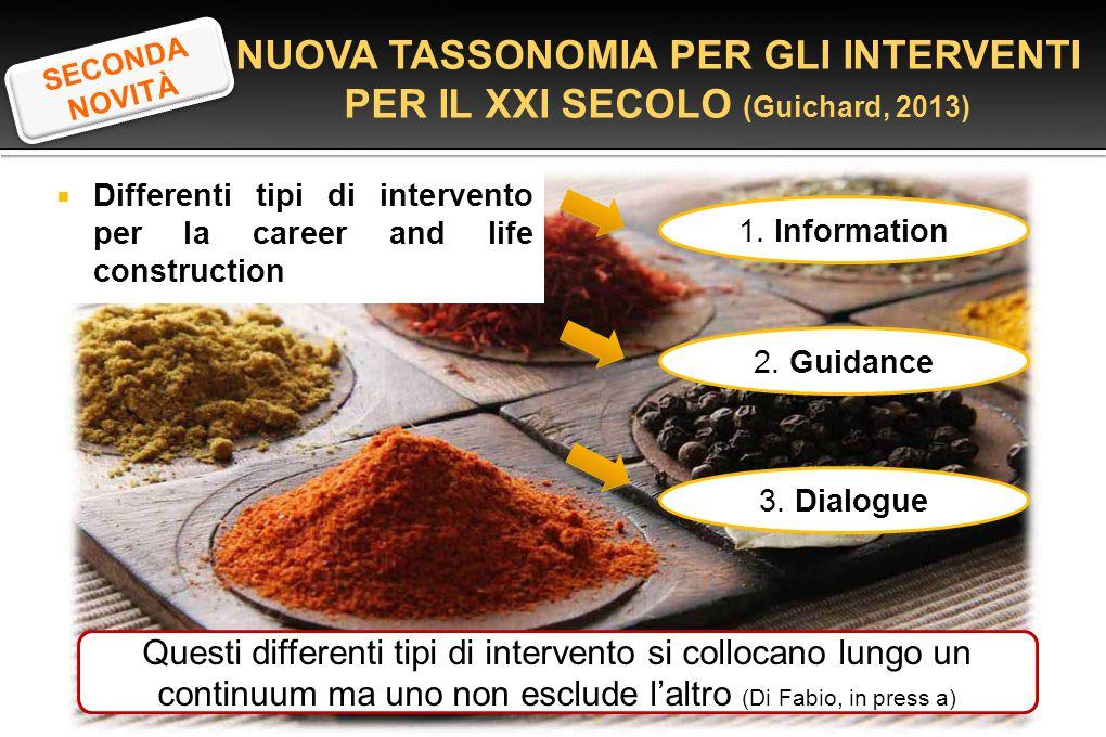 NUOVA TASSONOMIA PER GLI INTERVENTI PER IL XXI SECOLO (Guichard, 2013)