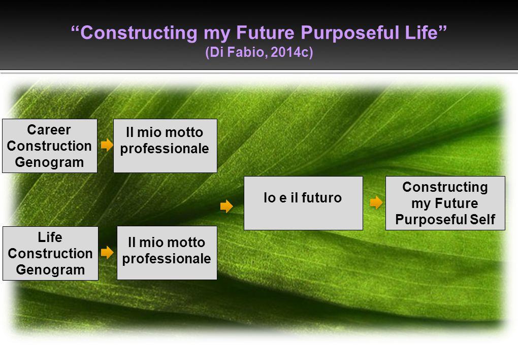 Constructing my Future Purposeful Life