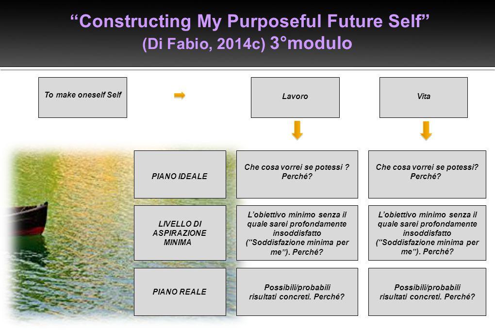 Constructing My Purposeful Future Self