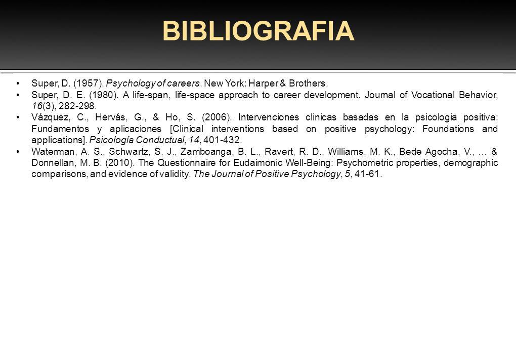 BIBLIOGRAFIA Super, D. (1957). Psychology of careers. New York: Harper & Brothers.