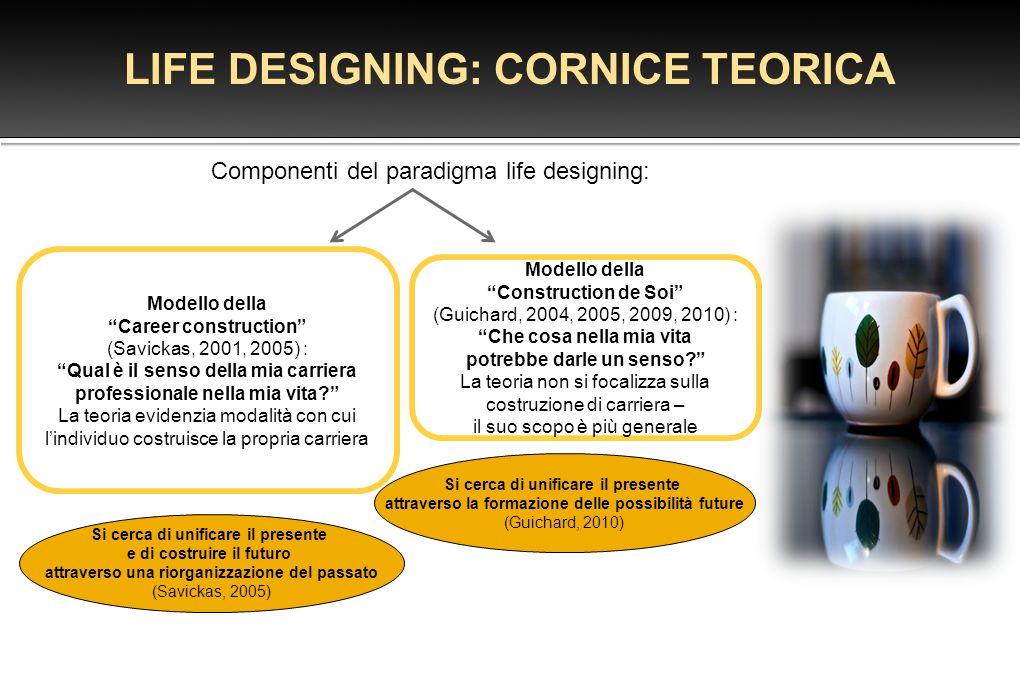 LIFE DESIGNING: CORNICE TEORICA