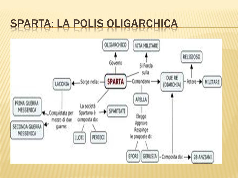 Sparta: la polis oligarchica