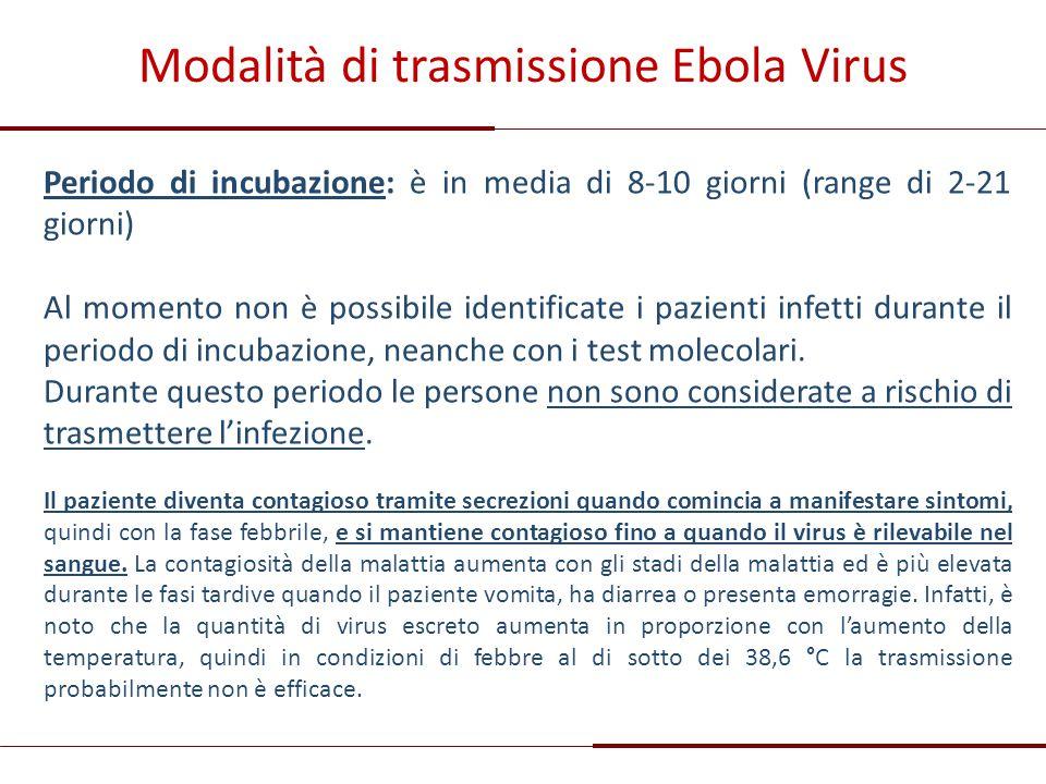 Modalità di trasmissione Ebola Virus