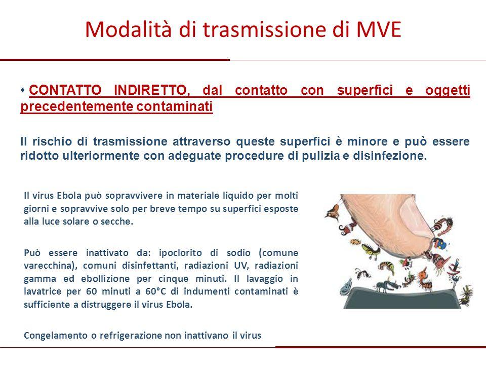 Modalità di trasmissione di MVE