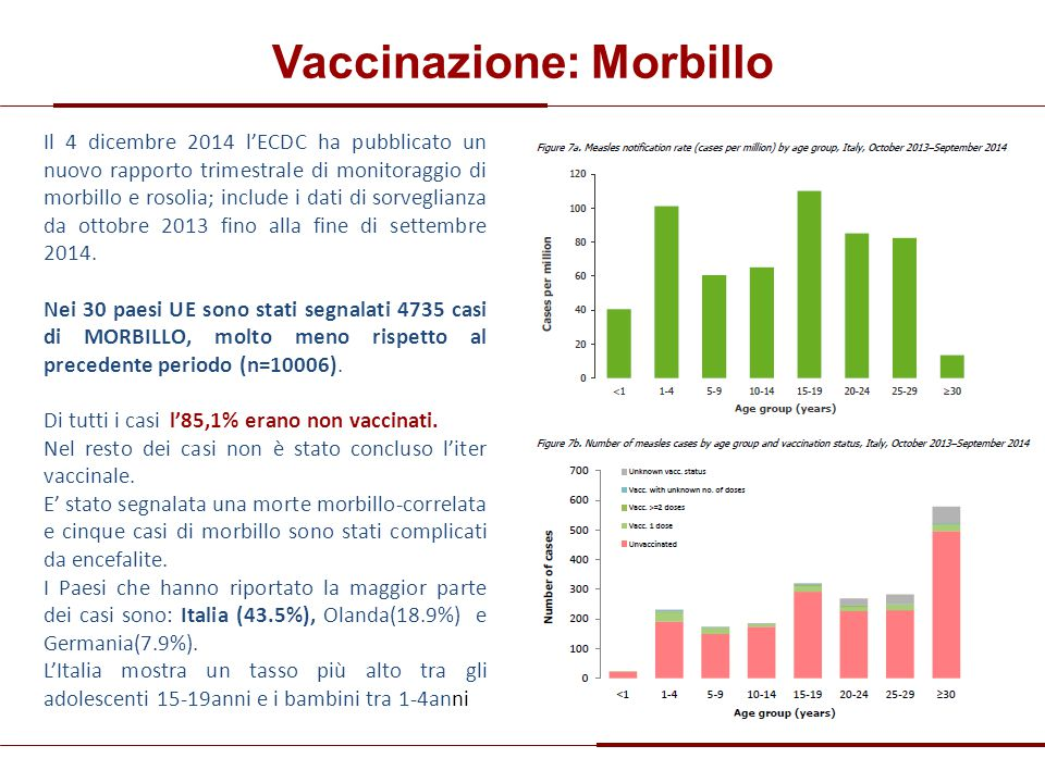 Vaccinazione: Morbillo
