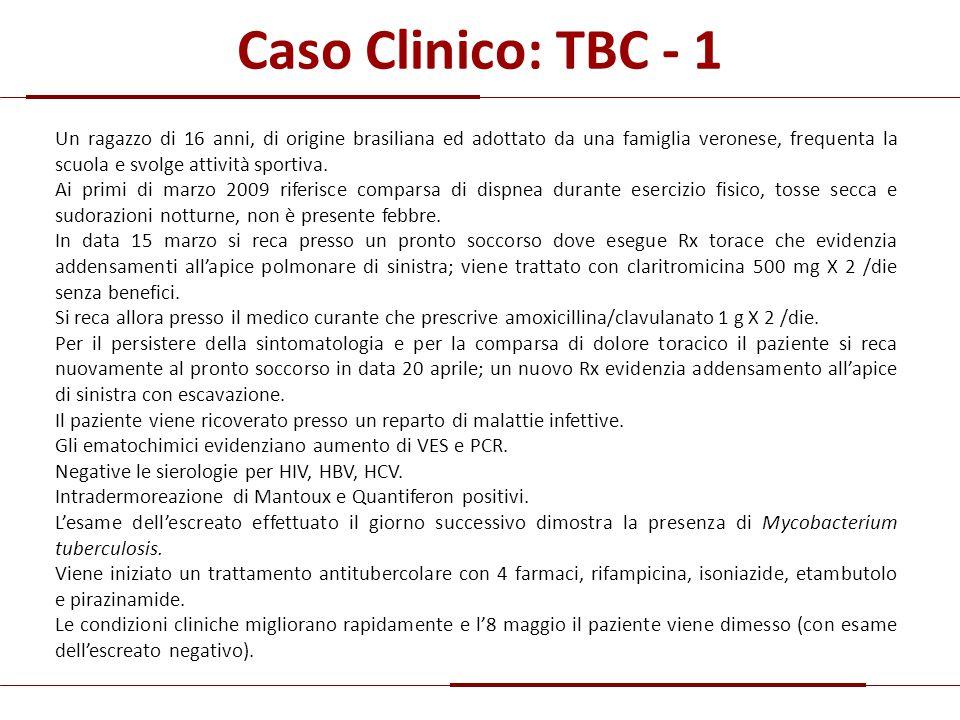 Caso Clinico: TBC - 1