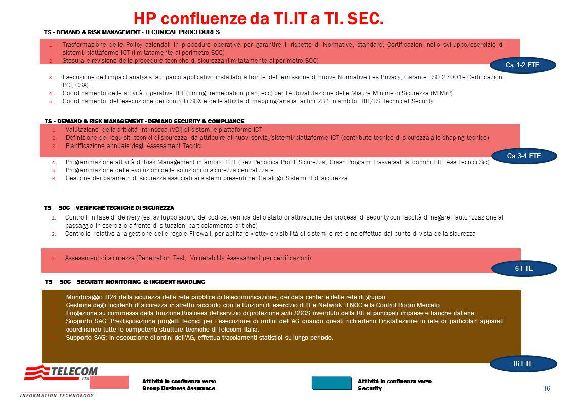 HP confluenze da TI.IT a TI. SEC.