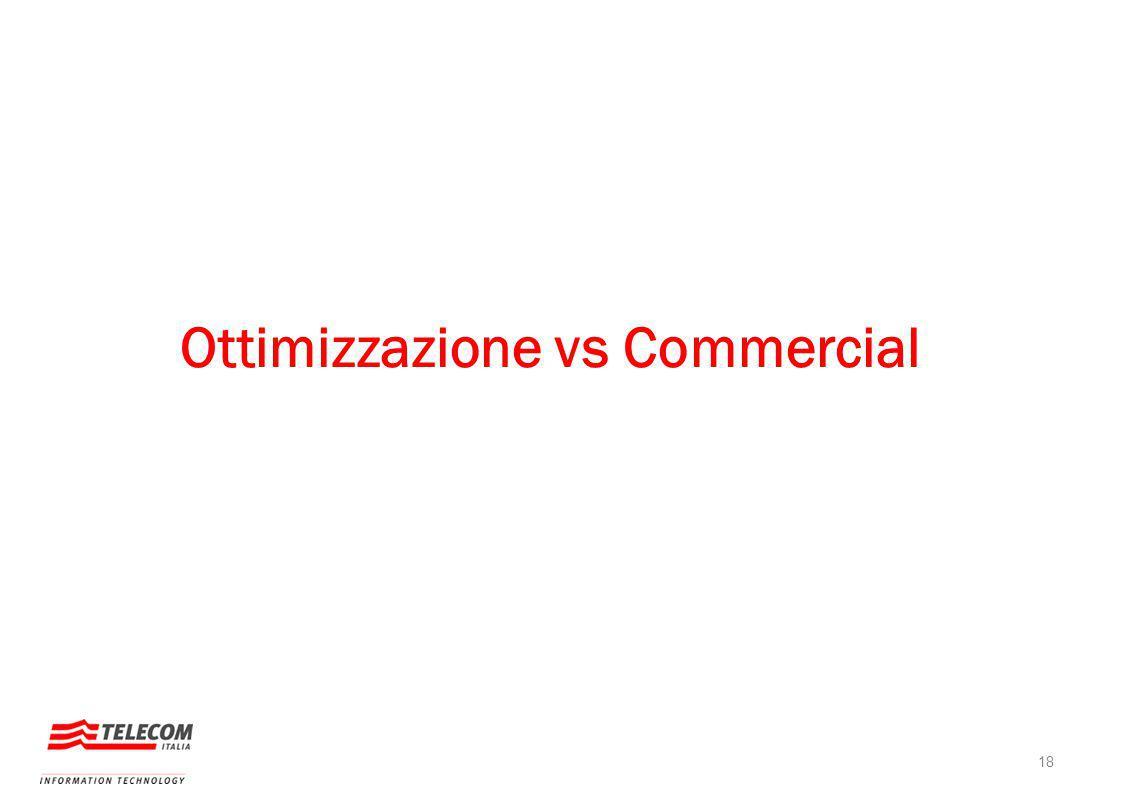 Ottimizzazione vs Commercial