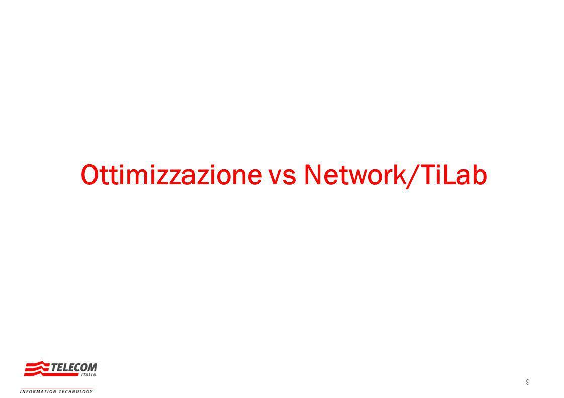 Ottimizzazione vs Network/TiLab