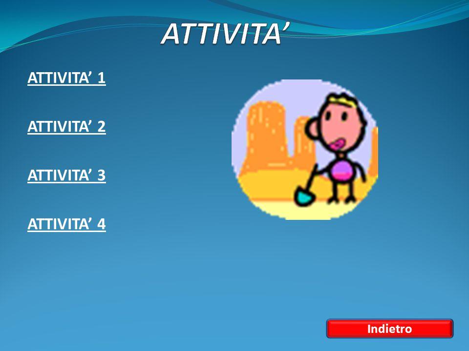 ATTIVITA' 1 ATTIVITA' 2 ATTIVITA' 3 ATTIVITA' 4