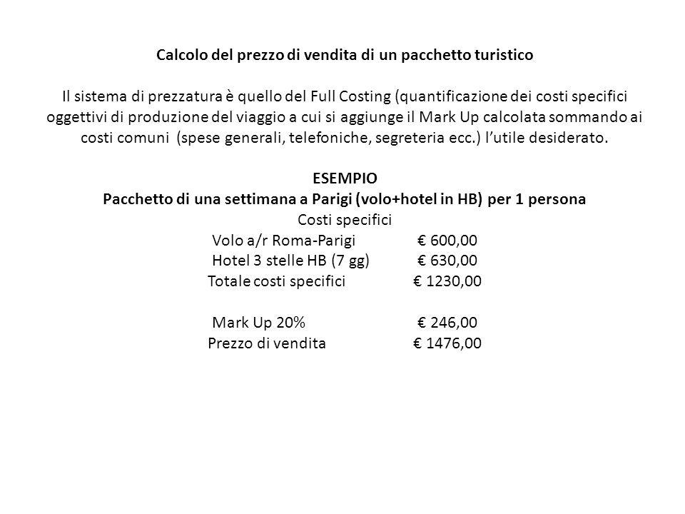 Calcolo del prezzo di vendita di un pacchetto turistico