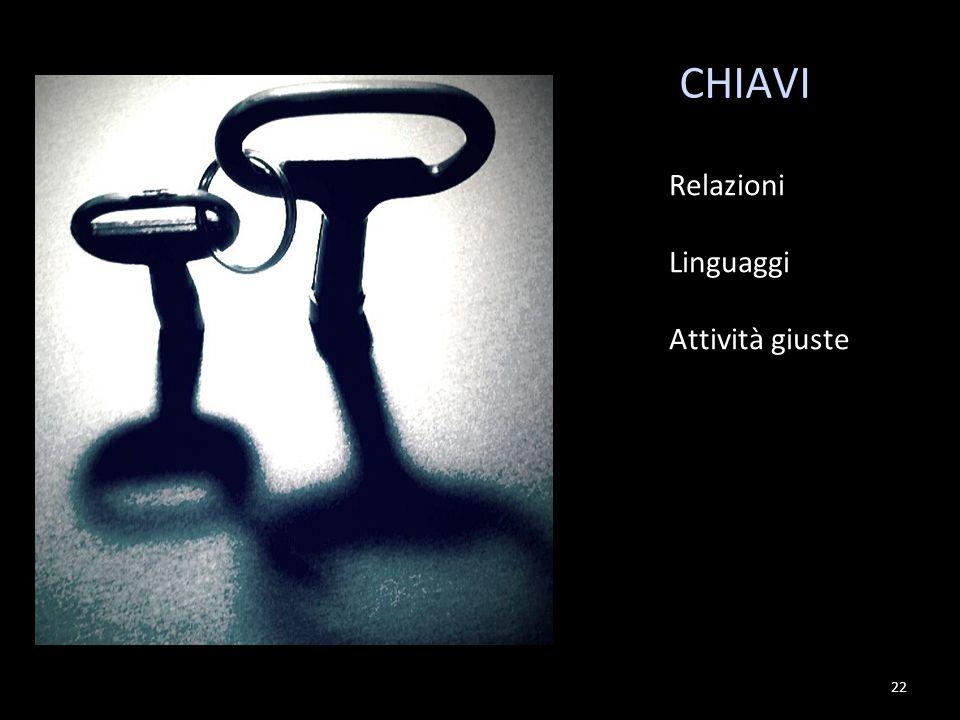 CHIAVI Relazioni Linguaggi Attività giuste