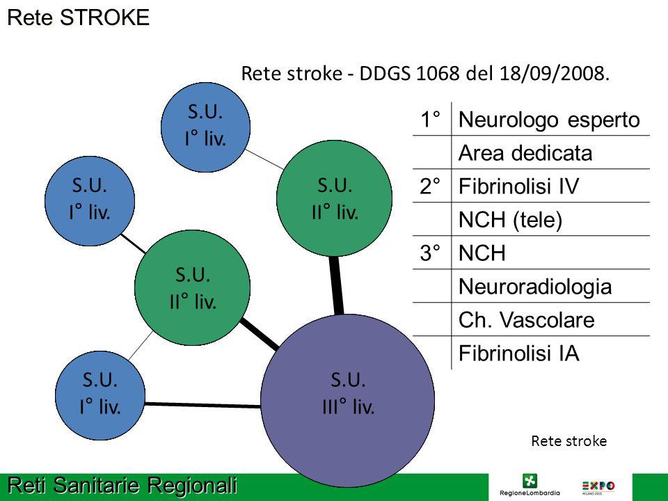 Rete stroke - DDGS 1068 del 18/09/2008.