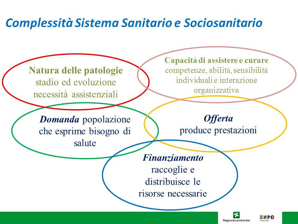 Complessità Sistema Sanitario e Sociosanitario