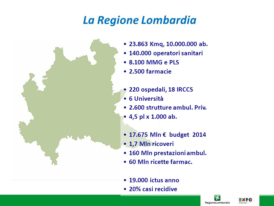La Regione Lombardia 23.863 Kmq, 10.000.000 ab.