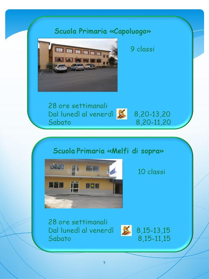 Scuola Primaria «Capoluogo»
