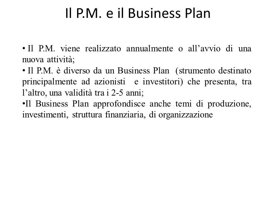 Il P.M. e il Business Plan Il P.M. viene realizzato annualmente o all'avvio di una nuova attività;
