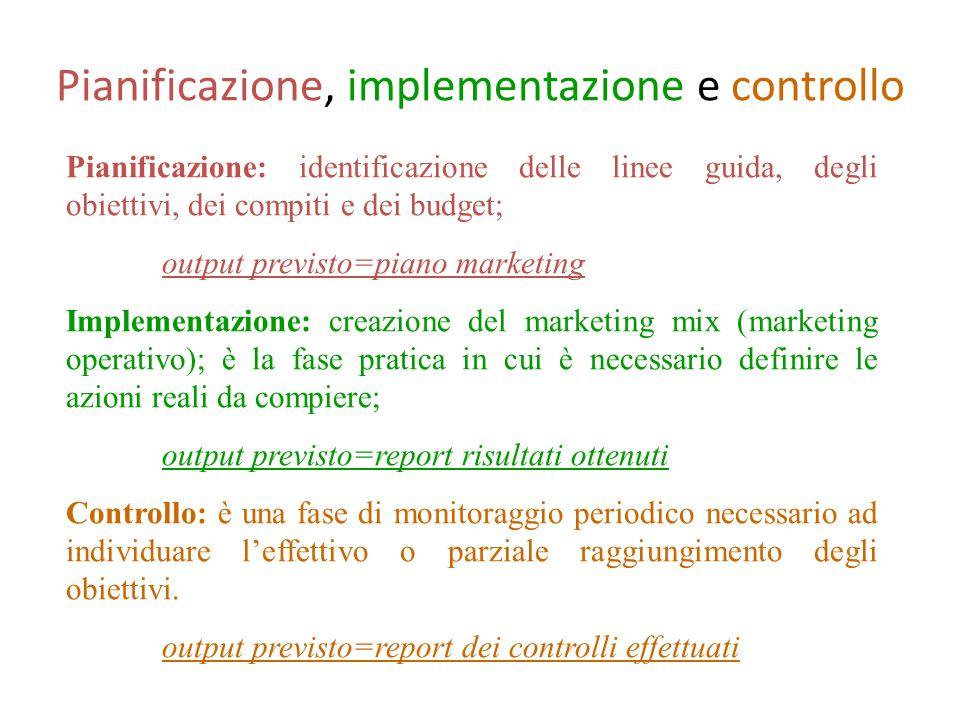 Pianificazione, implementazione e controllo