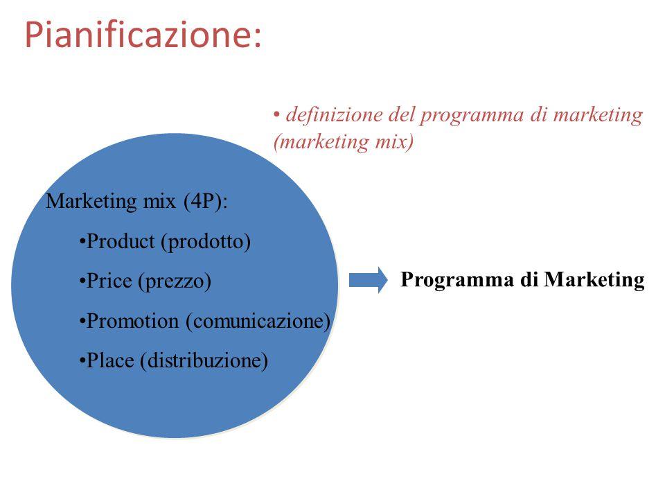 Pianificazione: analisi situazionale focalizzazione prodotto- mercato