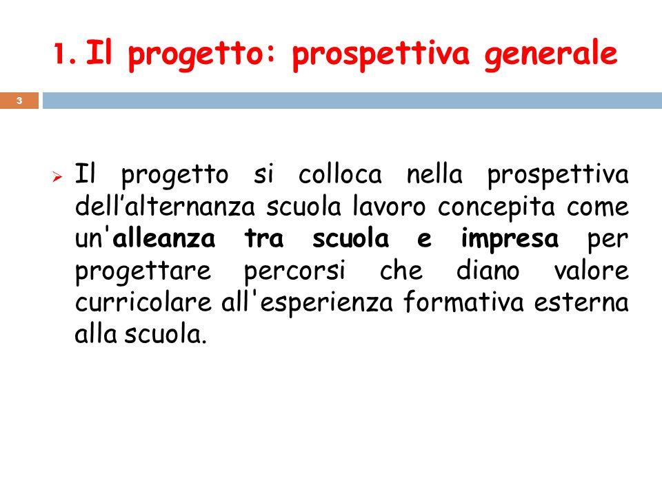 1. Il progetto: prospettiva generale