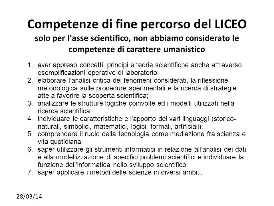 Competenze di fine percorso del LICEO solo per l'asse scientifico, non abbiamo considerato le competenze di carattere umanistico