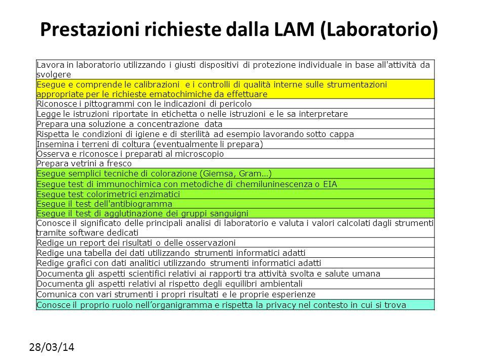 Prestazioni richieste dalla LAM (Laboratorio)