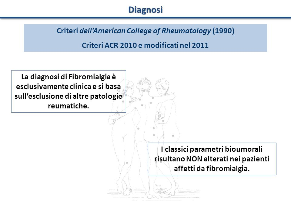 Diagnosi Criteri dell'American College of Rheumatology (1990)