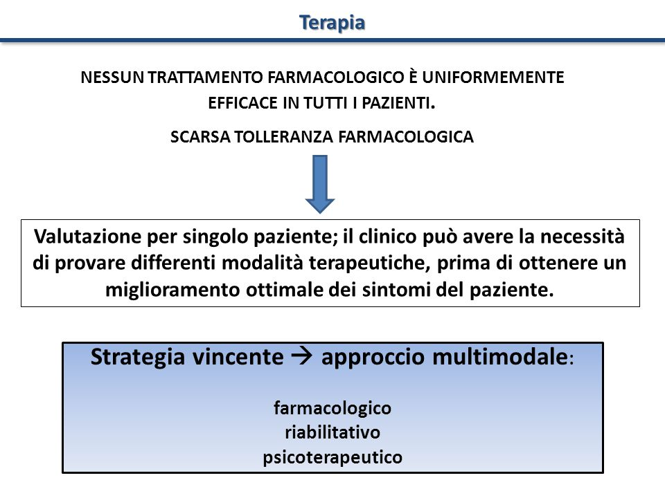 Strategia vincente  approccio multimodale: