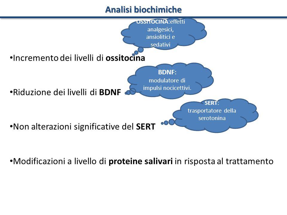 Incremento dei livelli di ossitocina