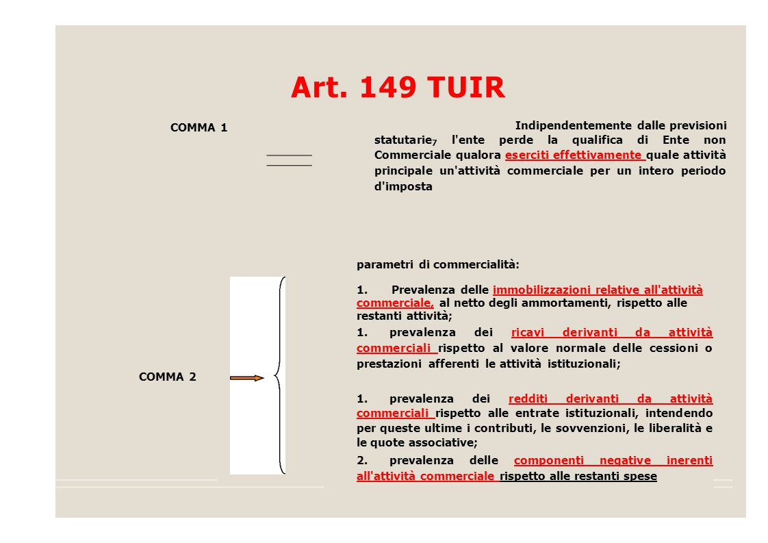 Art. 149 TUIR COMMA 1 Indipendentemente dalle previsioni