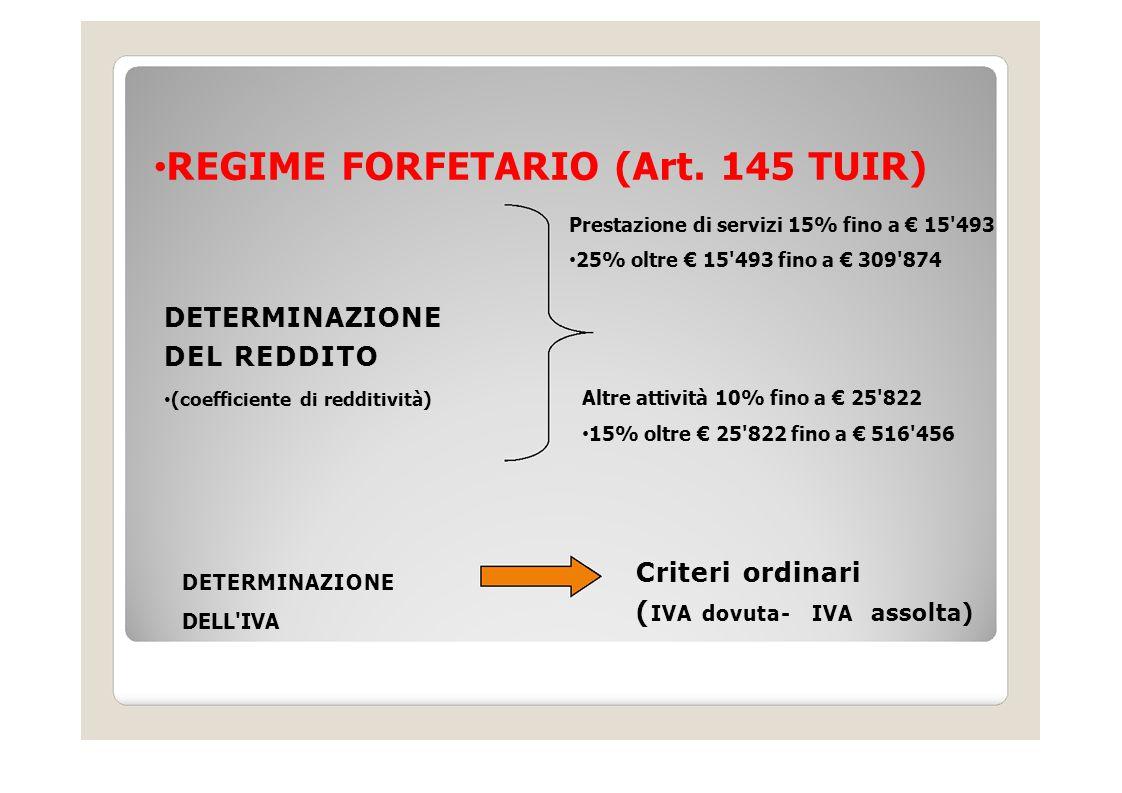 REGIME FORFETARIO (Art. 145 TUIR)