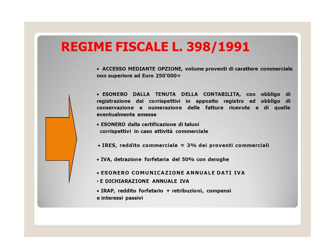 REGIME FISCALE L. 398/1991 ACCESSO MEDIANTE OPZIONE, volume proventi di carattere commerciale non superiore ad Euro 250 000=