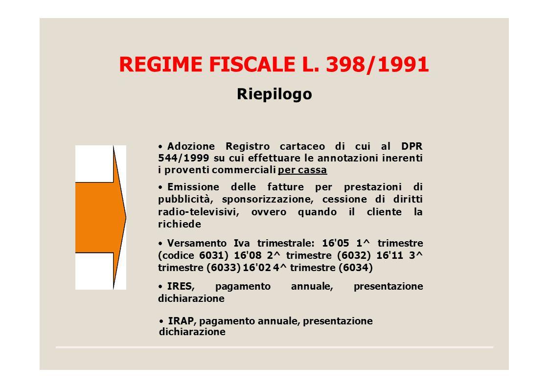 REGIME FISCALE L. 398/1991 Riepilogo