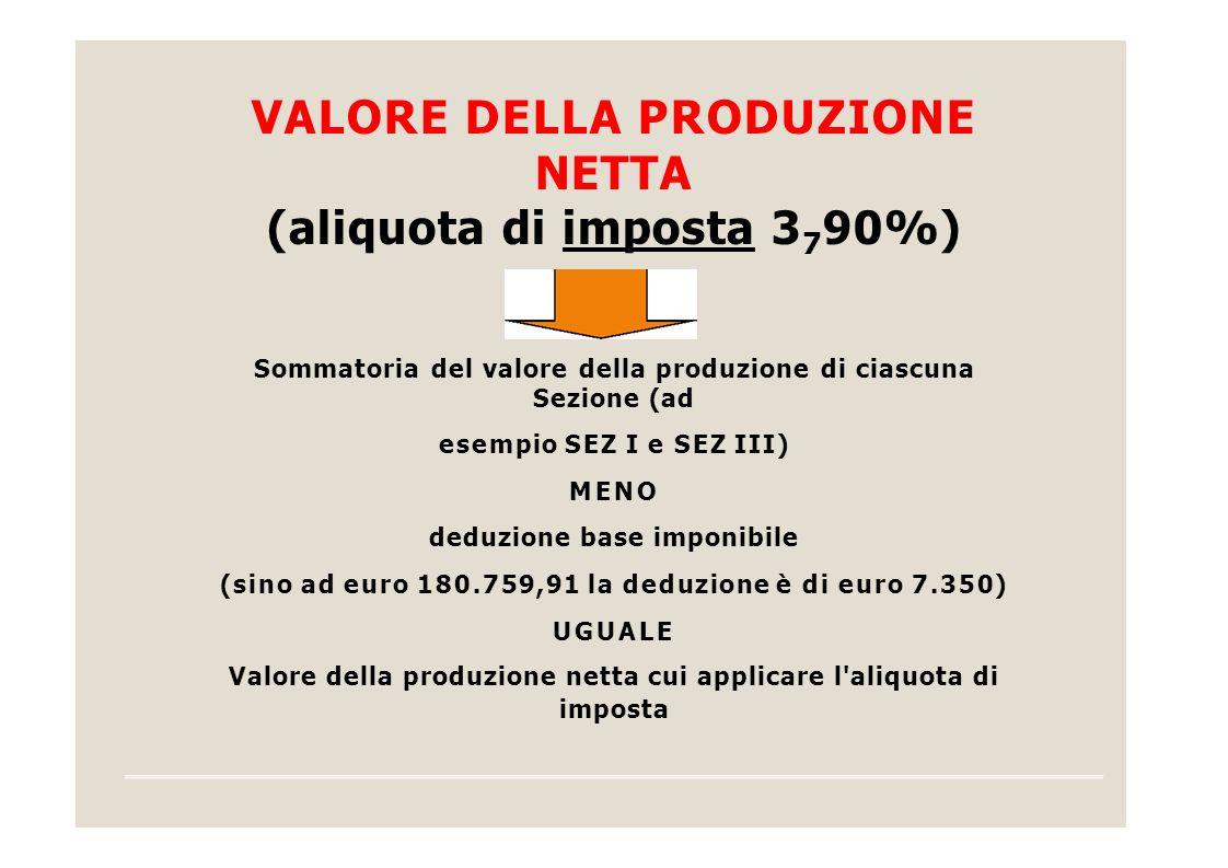 VALORE DELLA PRODUZIONE NETTA (aliquota di imposta 3790%)