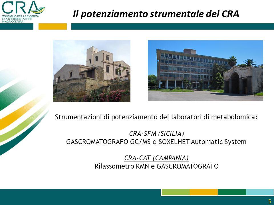 Il potenziamento strumentale del CRA