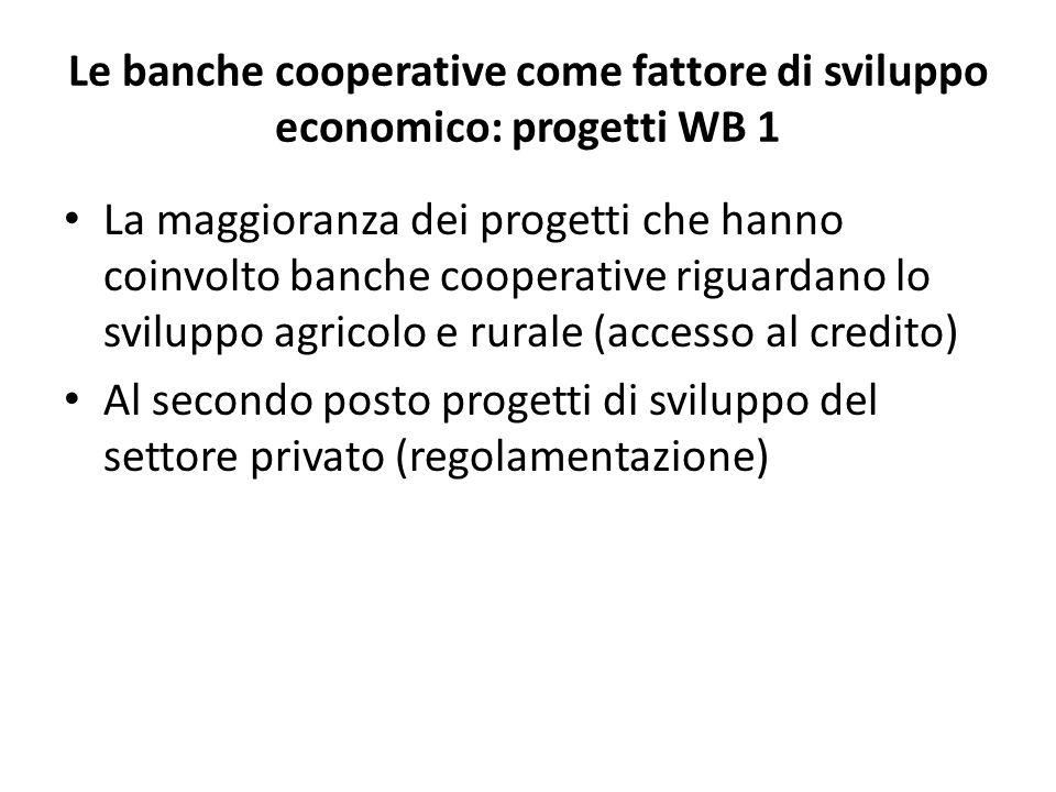Le banche cooperative come fattore di sviluppo economico: progetti WB 1