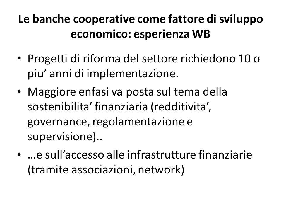Le banche cooperative come fattore di sviluppo economico: esperienza WB