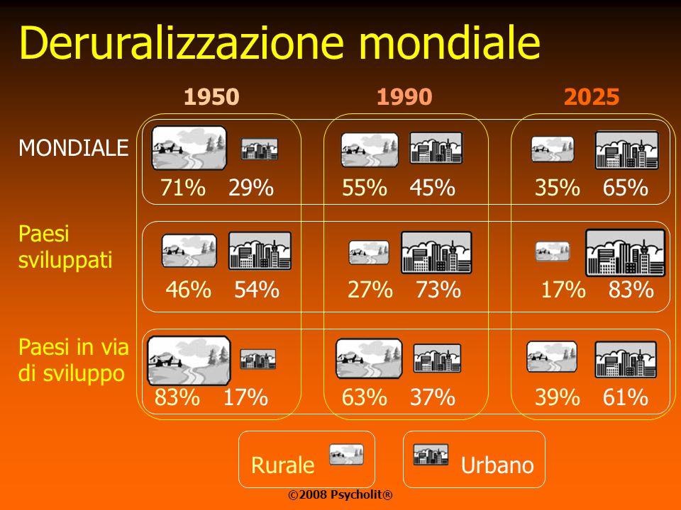 Deruralizzazione mondiale