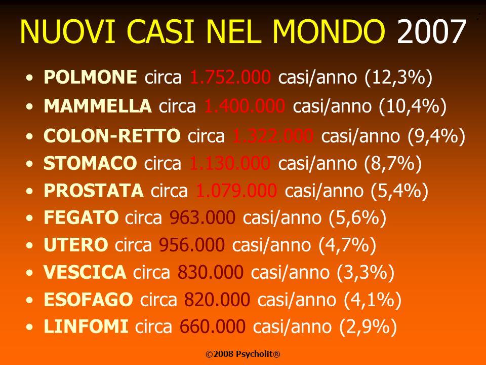 NUOVI CASI NEL MONDO 2007 POLMONE circa 1.752.000 casi/anno (12,3%)