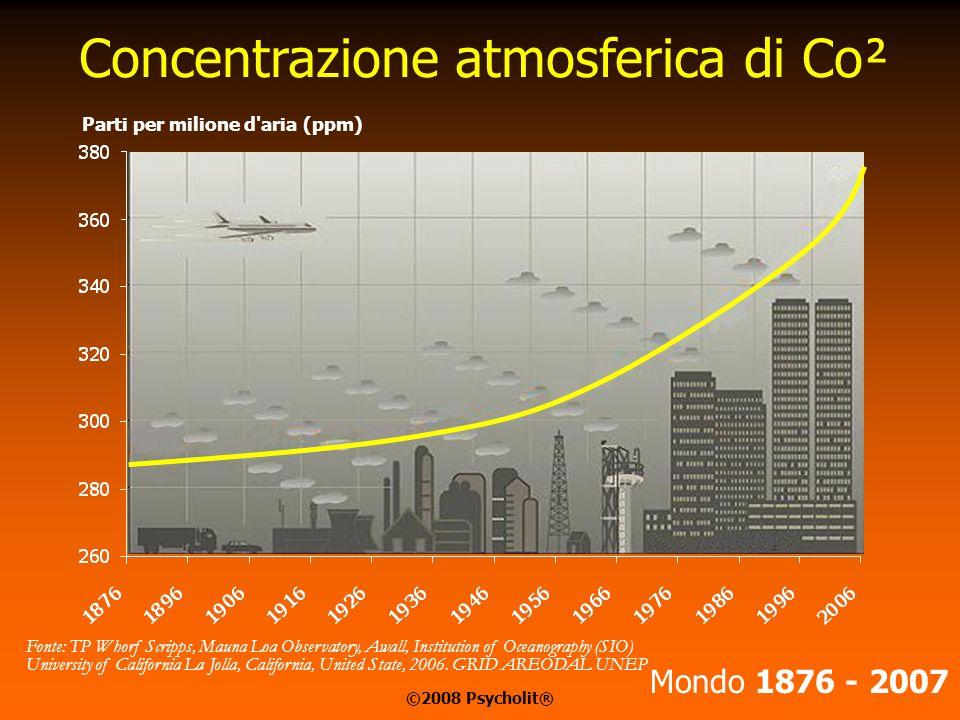 Concentrazione atmosferica di Co²