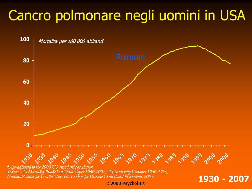 Cancro polmonare negli uomini in USA