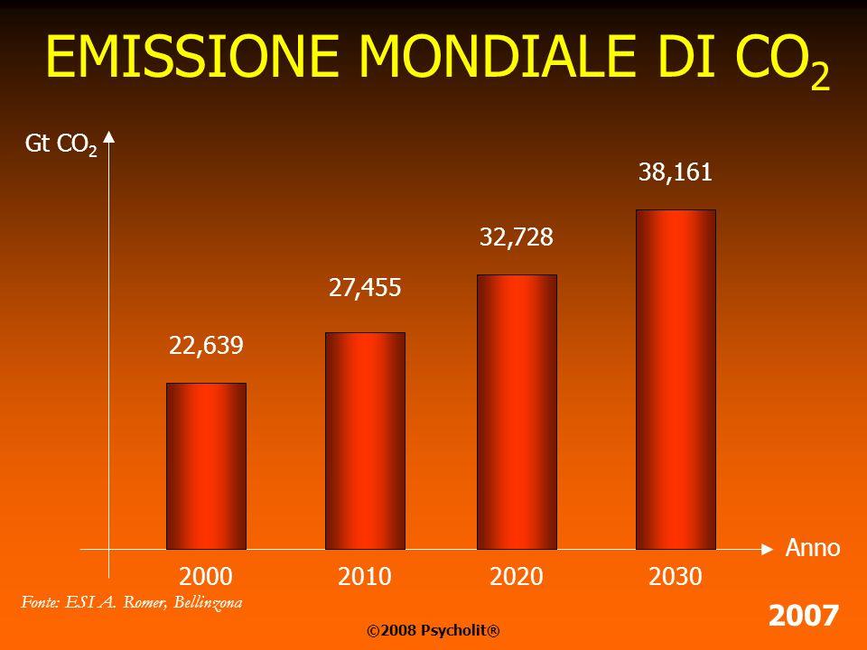 EMISSIONE MONDIALE DI CO2