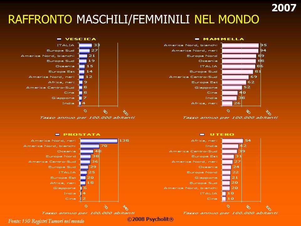 RAFFRONTO MASCHILI/FEMMINILI NEL MONDO