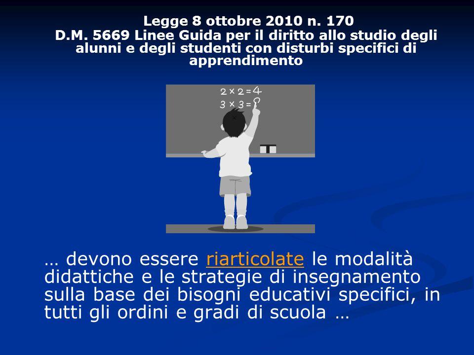 Legge 8 ottobre 2010 n. 170 D.M. 5669 Linee Guida per il diritto allo studio degli alunni e degli studenti con disturbi specifici di apprendimento.