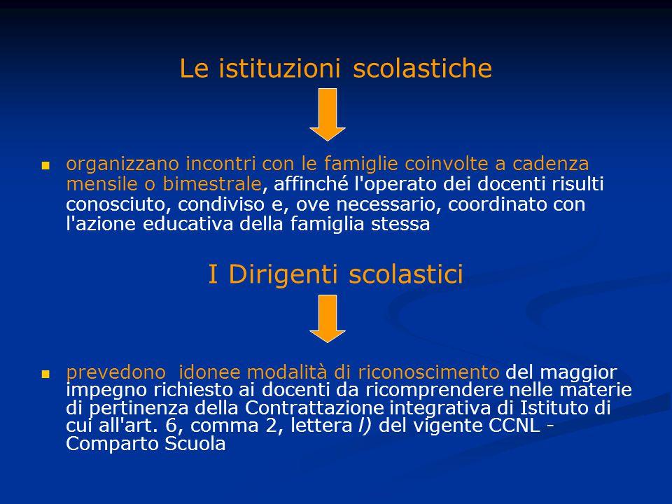 Le istituzioni scolastiche