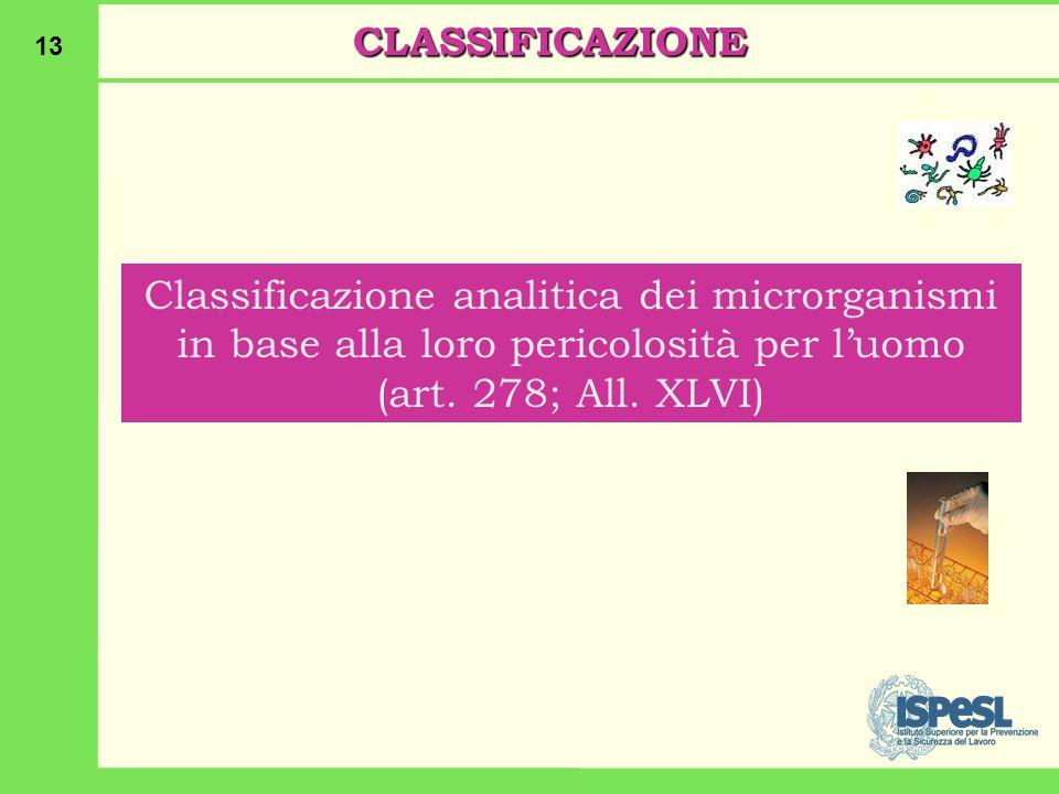 CLASSIFICAZIONE Classificazione analitica dei microrganismi in base alla loro pericolosità per l'uomo (art.