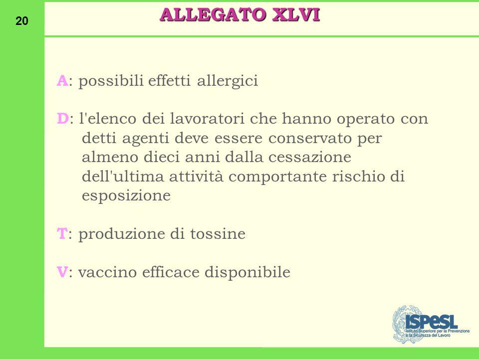 ALLEGATO XLVI A: possibili effetti allergici