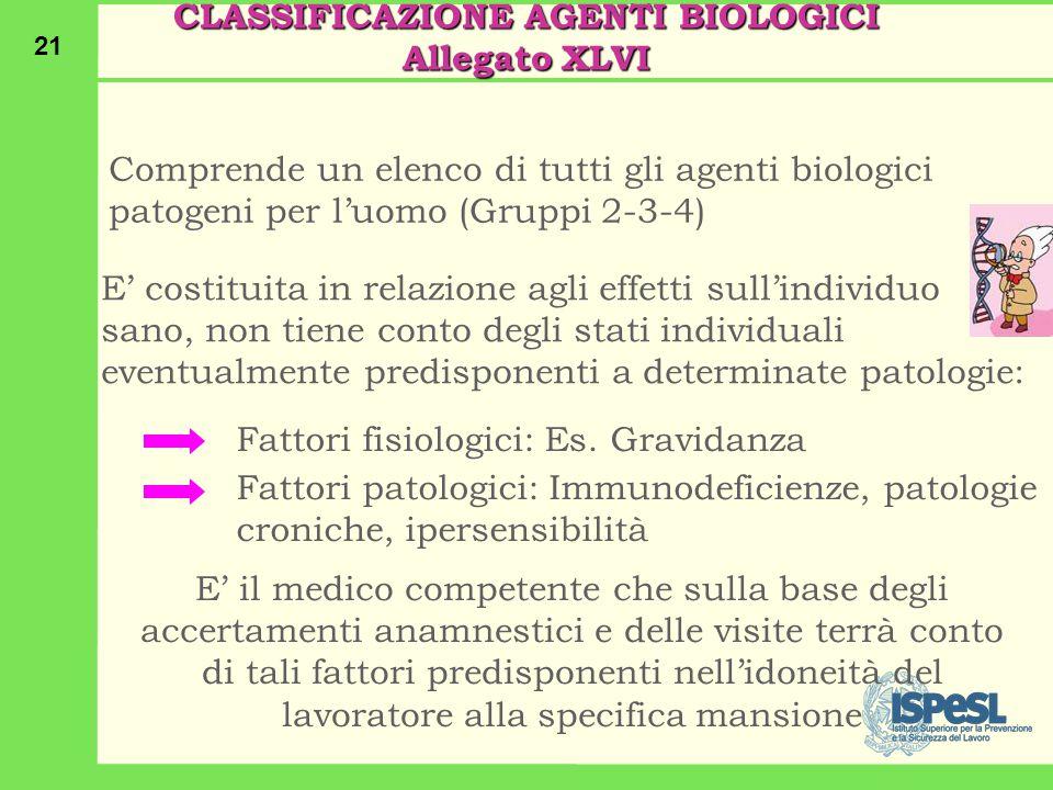 CLASSIFICAZIONE AGENTI BIOLOGICI Allegato XLVI
